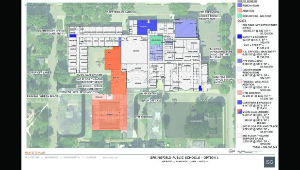 Site plan draft proposal for capital improvement projects at Springfield Public Schools